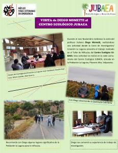 Profesor Diego Mometti visita el Centro Ecológico JUBAEA durante Noviembre 2014, donde realiza una reunión de trabajo con el Equipo de la Línea La Laguna.